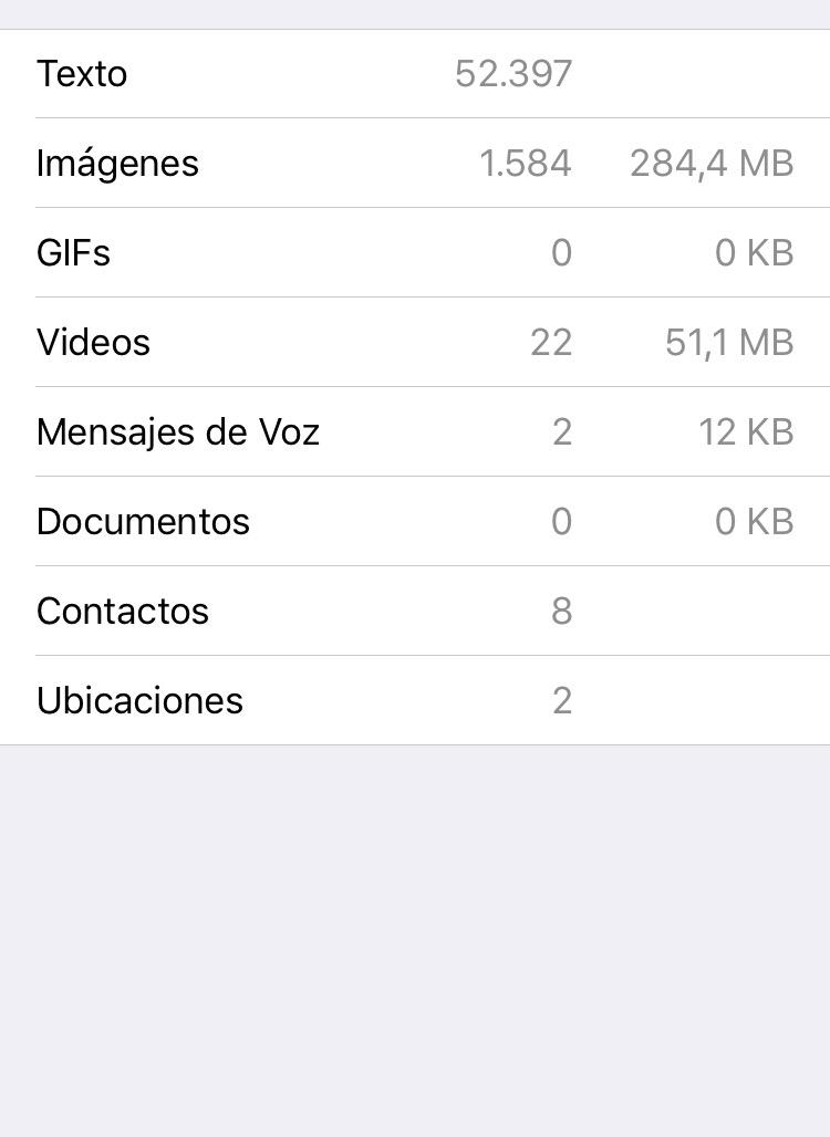 whatsapp-almacenamiento