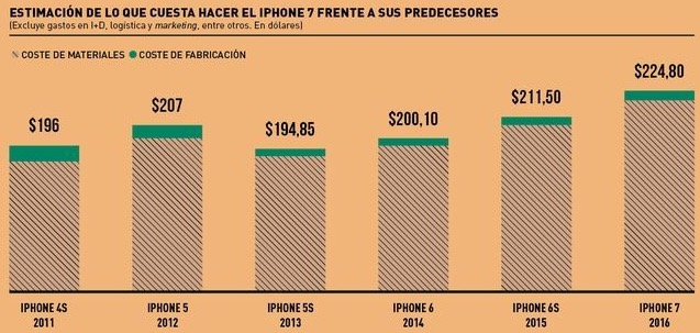 iphone-7-forbes