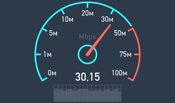 Simple Speed Test